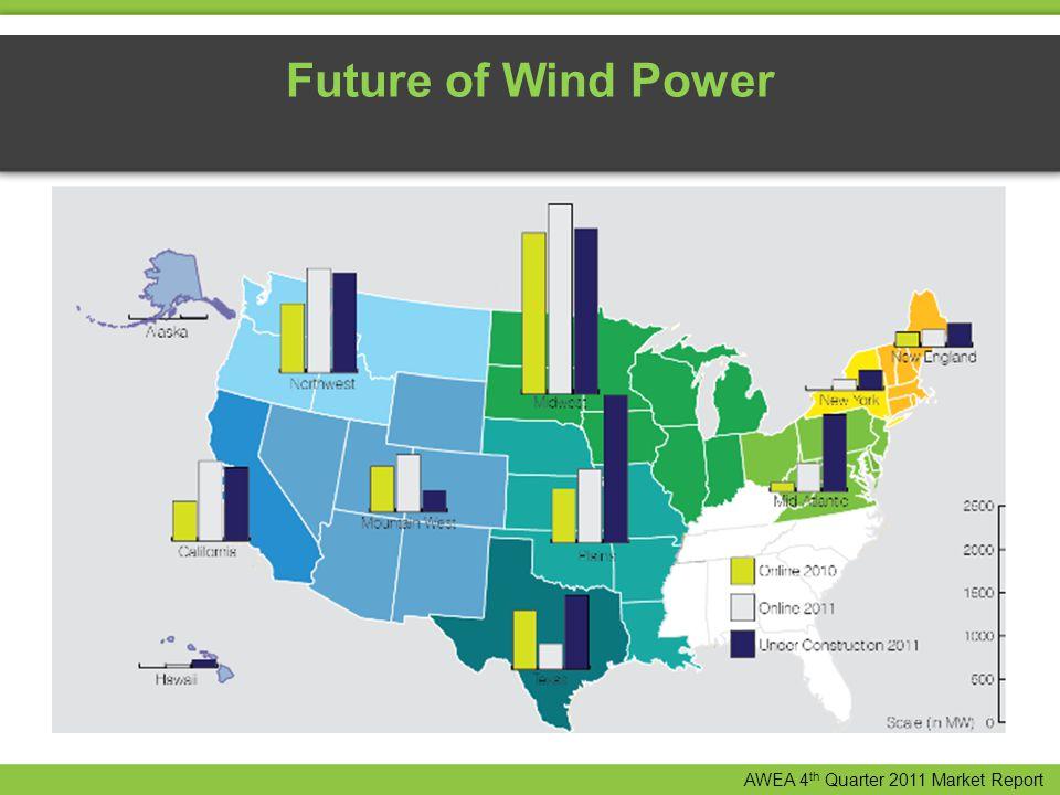 Future of Wind Power AWEA 4 th Quarter 2011 Market Report