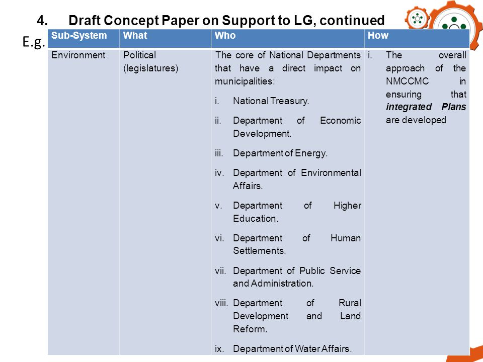 30 4.Draft Concept Paper on Support to LG, continued E.g.