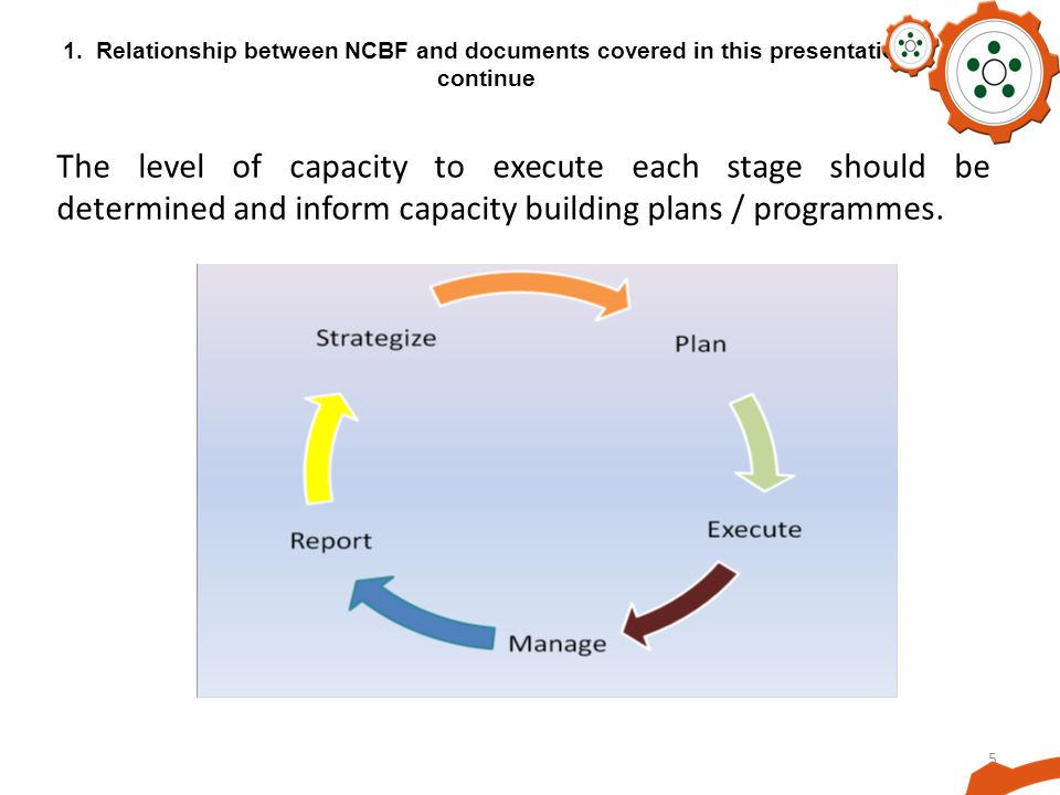 5 1. Relationship between NCBF and documents covered in this presentation continue The level of capacity to execute each stage should be determined an