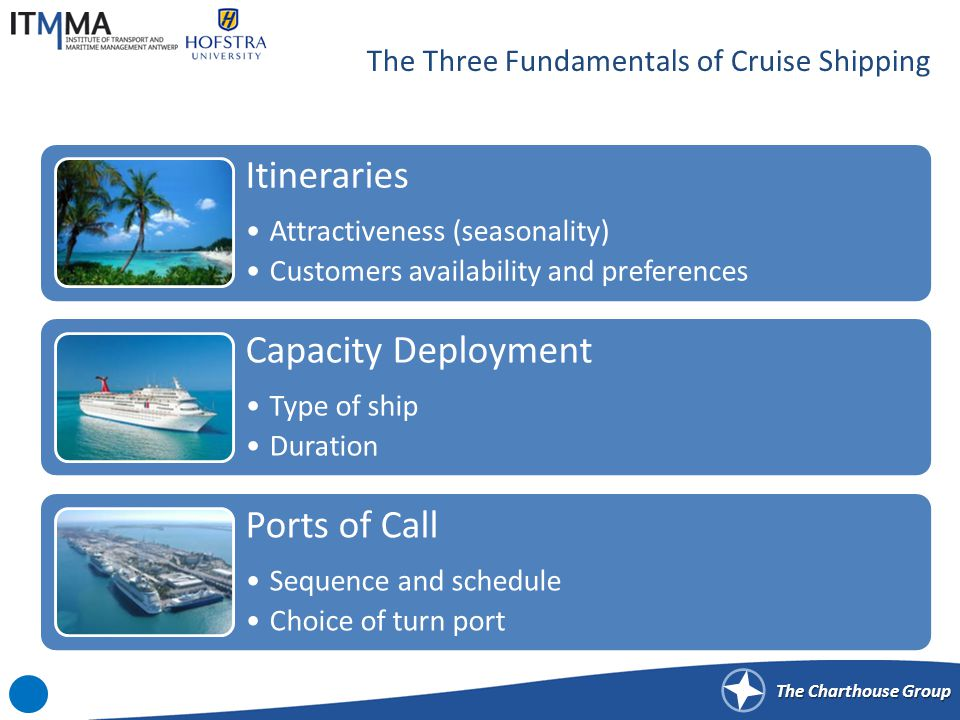 The Charthouse Group THE ORIGINS AND GROWTH OF CRUISE SHIPPING