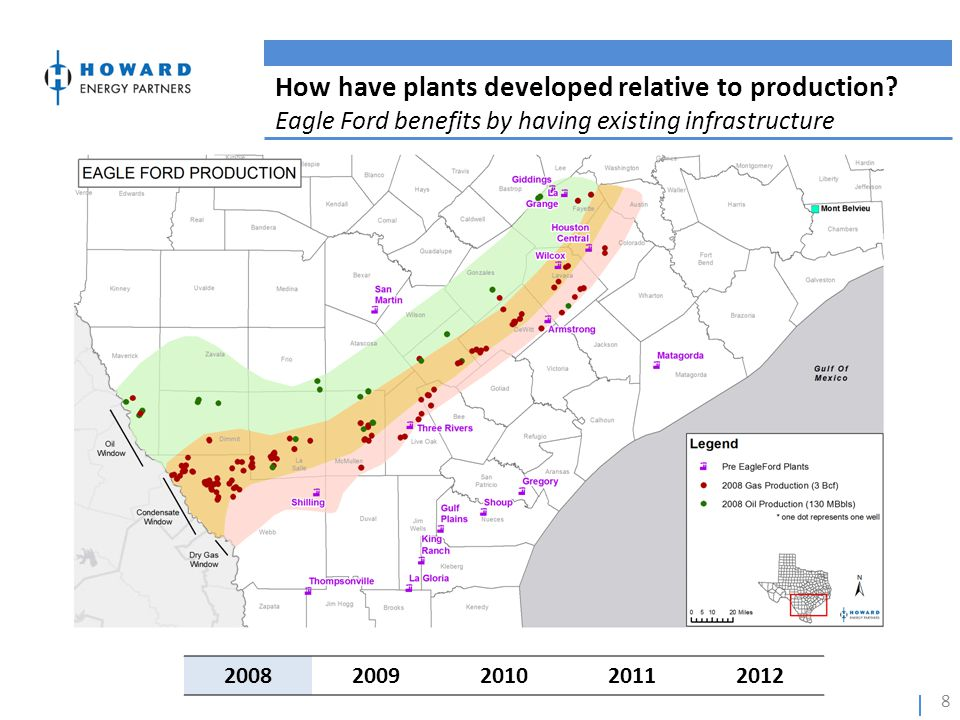 How have plants developed relative to production? Eagle Ford benefits by having existing infrastructure 20082009201020112012 8