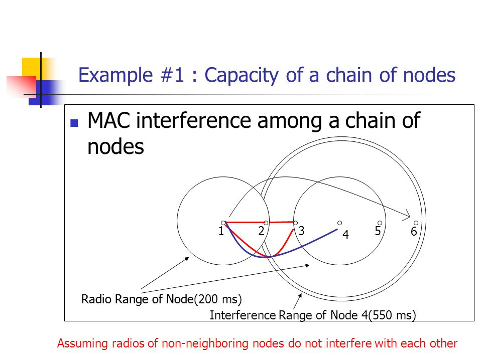 Example #1 : Capacity of a chain of nodes 1 MAC interference among a chain of nodes 23 4 6 Radio Range of Node 5 Assuming radios of non-neighboring nodes do not interfere with each other Radio Range of Node(200 ms) Interference Range of Node 4(550 ms)