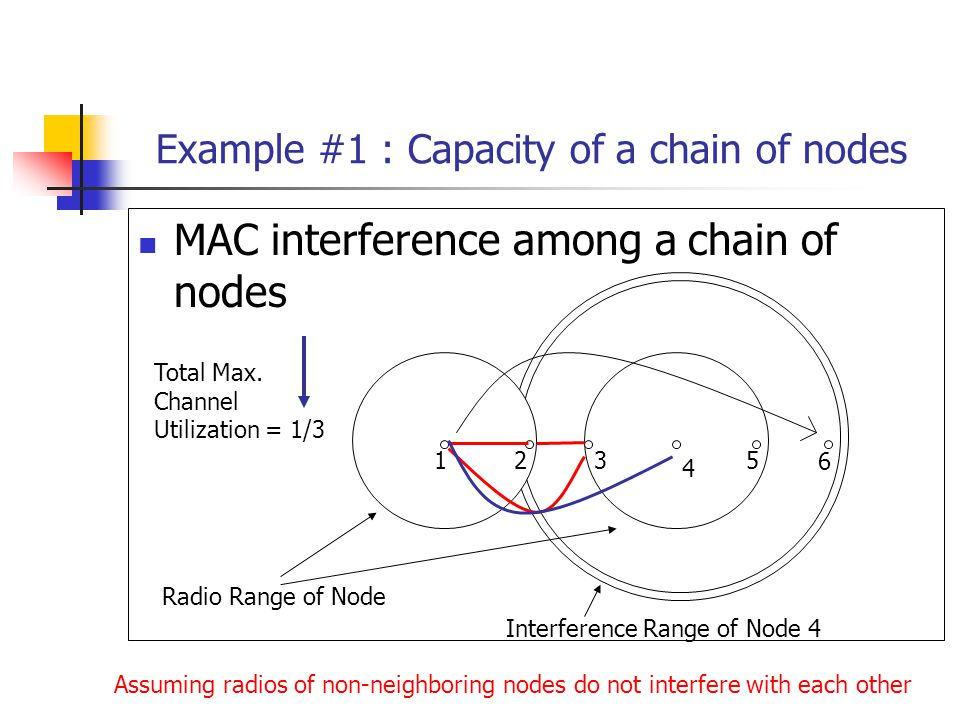 Example #1 : Capacity of a chain of nodes 1 MAC interference among a chain of nodes 23 4 6 Radio Range of Node Interference Range of Node 4 5 Assuming radios of non-neighboring nodes do not interfere with each other Total Max.