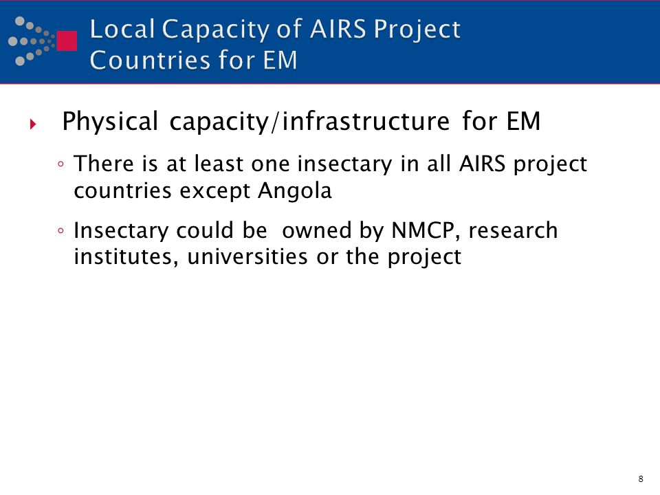Physical capacity/infrastructure for EM There is at least one insectary in all AIRS project countries except Angola Insectary could be owned by NMCP, research institutes, universities or the project 8