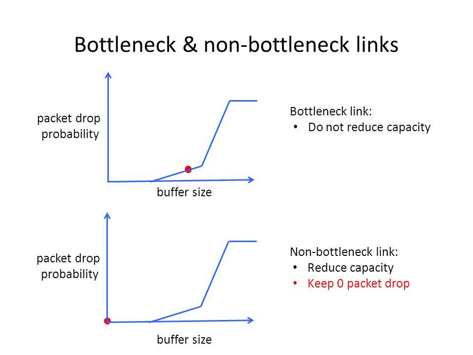 Bottleneck & non-bottleneck links buffer size packet drop probability Bottleneck link: Non-bottleneck link: buffer size packet drop probability Do not reduce capacity Reduce capacity Keep 0 packet drop