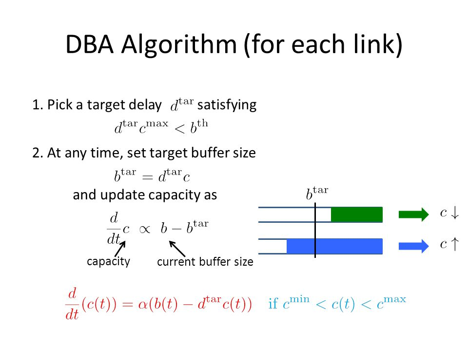 DBA Algorithm (for each link) 1. Pick a target delay satisfying 2.