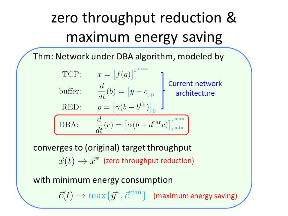zero throughput reduction & maximum energy saving Thm: Network under DBA algorithm, modeled by converges to (original) target throughput (zero throughput reduction) with minimum energy consumption (maximum energy saving) Current network architecture
