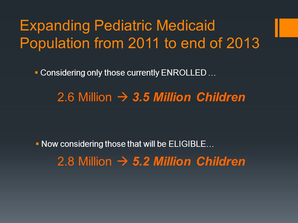 Expanding Pediatric Medicaid Population from 2011 to end of 2013 Considering only those currently ENROLLED … Now considering those that will be ELIGIBLE… 2.6 Million 3.5 Million Children 2.8 Million 5.2 Million Children