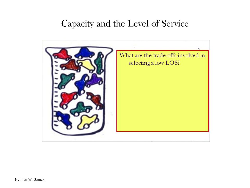 Capacity and the Level of Service Norman W. Garrick What are the trade-offs involved in selecting a low LOS?