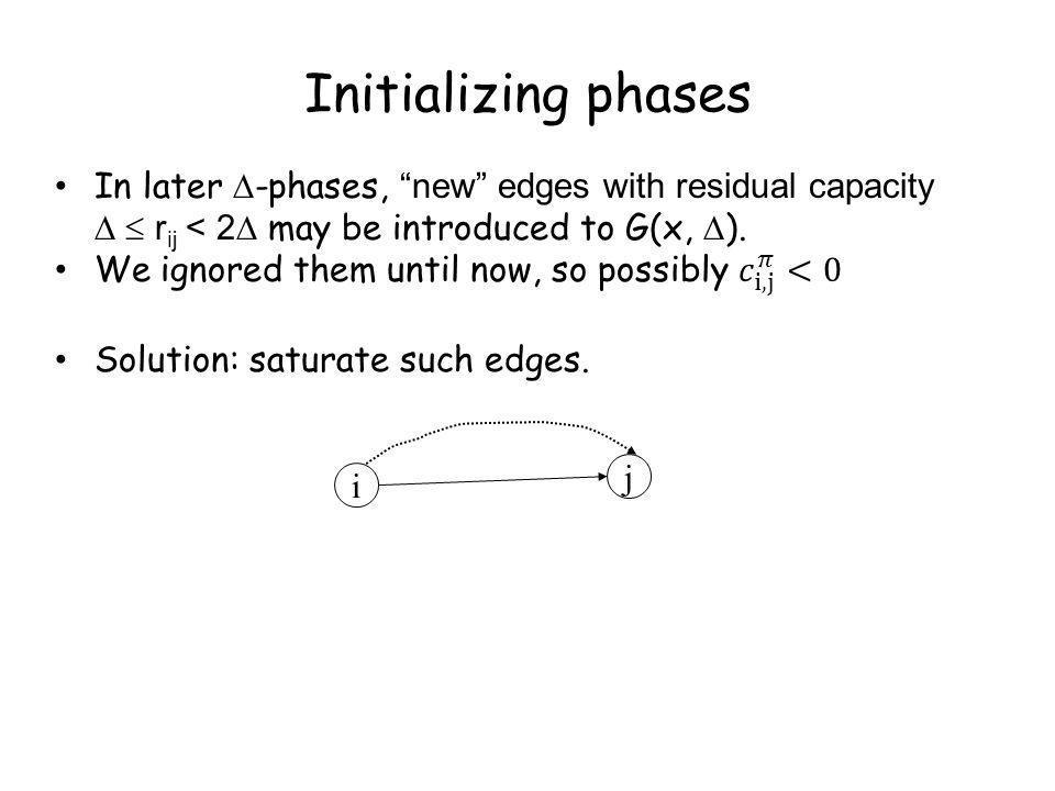 Initializing phases i j