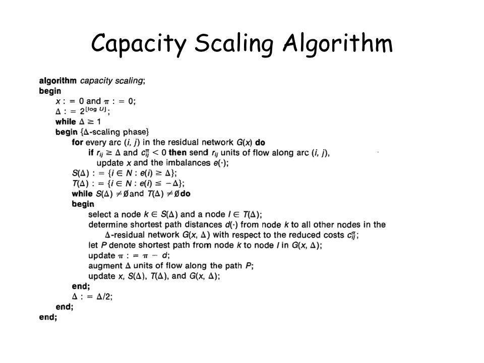 Capacity Scaling Algorithm