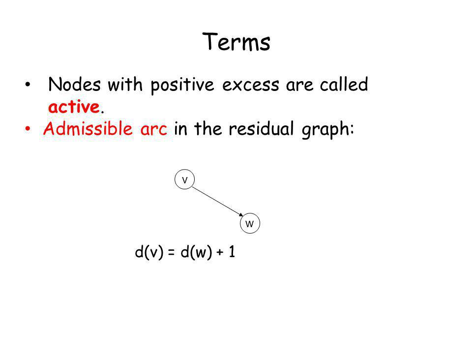 Terms Nodes with positive excess are called active.