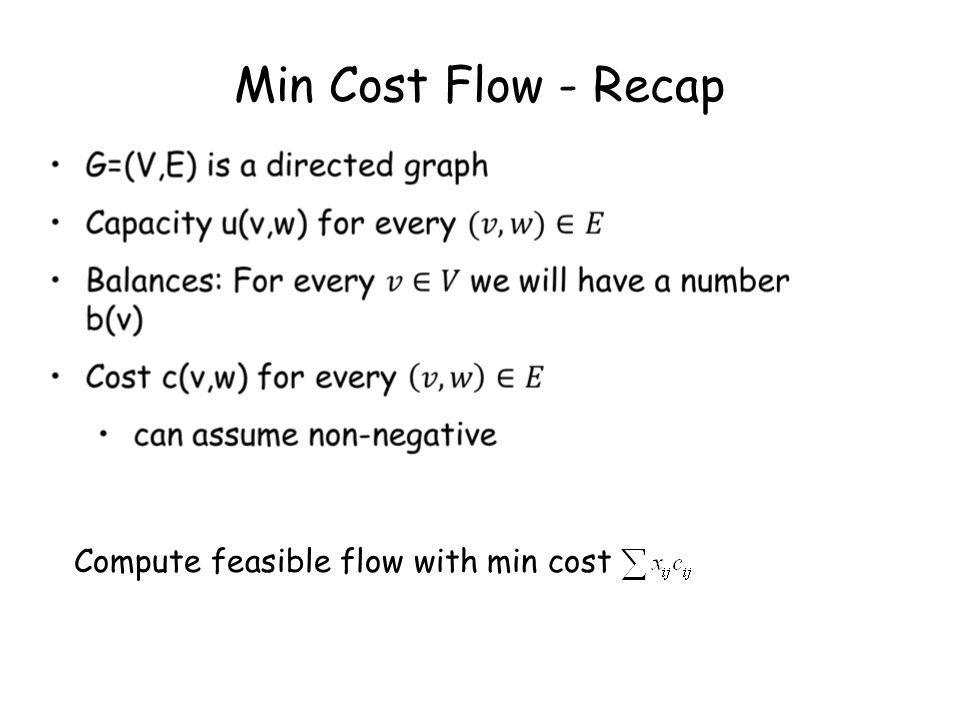 Min Cost Flow - Recap fdsfds Compute feasible flow with min cost