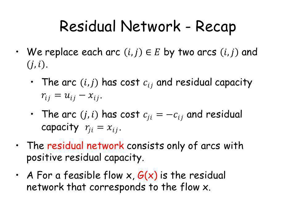 Residual Network - Recap