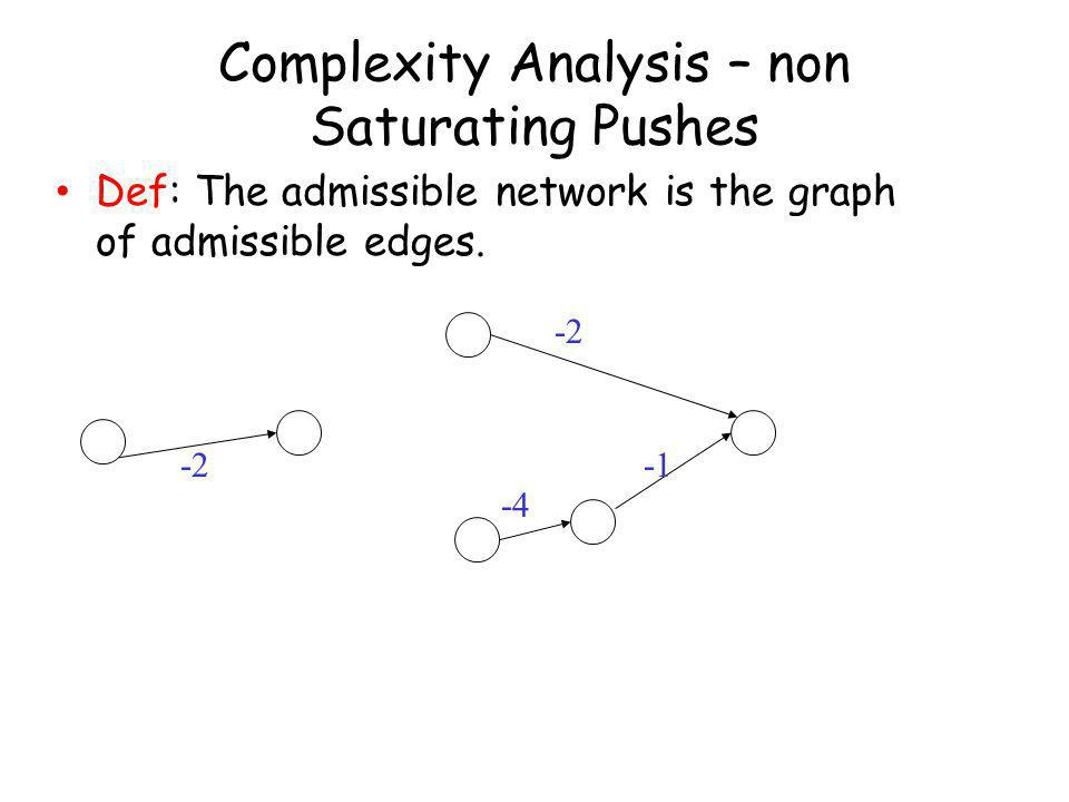 Complexity Analysis – non Saturating Pushes Def: The admissible network is the graph of admissible edges.