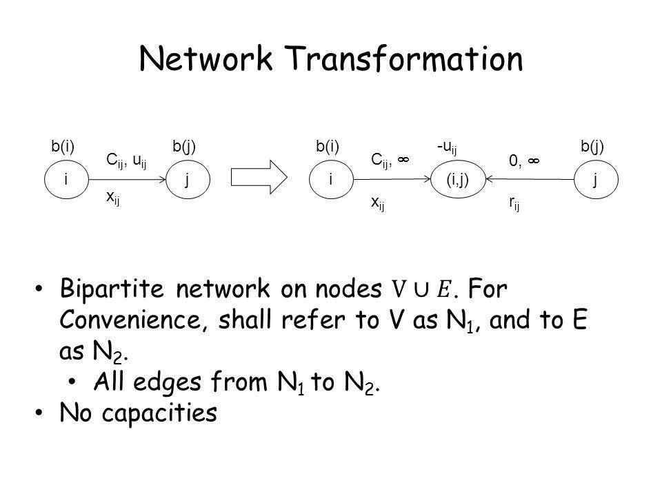 Network Transformation i b(i) j b(j) C ij, u ij x ij i b(i) (i,j) C ij, x ij j b(j) -u ij 0, r ij