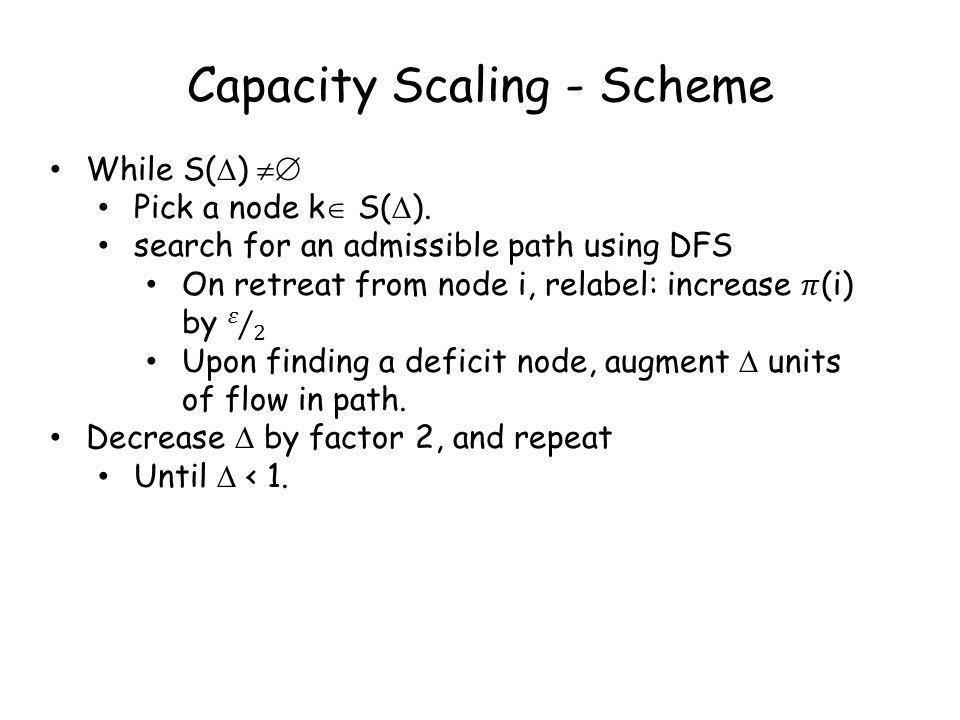 Capacity Scaling - Scheme