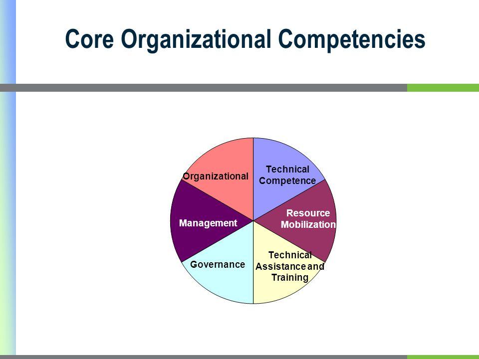 Core Organizational Competencies
