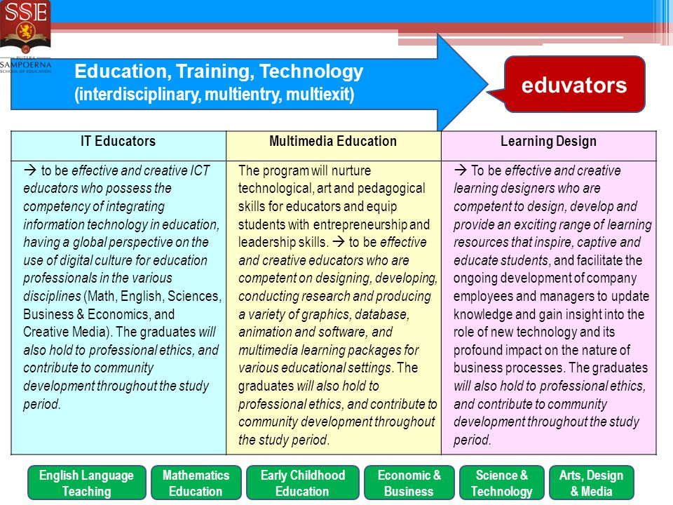 IT EducatorsMultimedia EducationLearning Design to be effective and creative ICT educators who possess the competency of integrating information technology in education, having a global perspective on the use of digital culture for education professionals in the various disciplines (Math, English, Sciences, Business & Economics, and Creative Media).