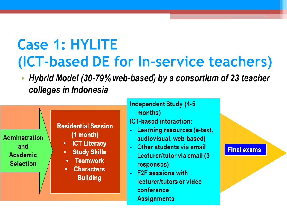 Case 1: HYLITE (ICT-based DE for In-service teachers) Hybrid Model (30-79% web-based) by a consortium of 23 teacher colleges in Indonesia Face-to-face Videoconference Residential Session (1 month) ICT Literacy Study Skills Teamwork Characters Building Independent Study (4-5 months) ICT-based interaction: - Learning resources (e-text, audiovisual, web-based) - Other students via email - Lecturer/tutor via email (5 responses) - F2F sessions with lecturer/tutors or video conference - Assignments Final exams Adminstration and Academic Selection