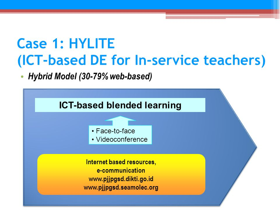 Case 1: HYLITE (ICT-based DE for In-service teachers) Hybrid Model (30-79% web-based) ICT-based blended learning Face-to-face Videoconference Internet based resources, e-communication www.pjjpgsd.dikti.go.id www.pjjpgsd.seamolec.org