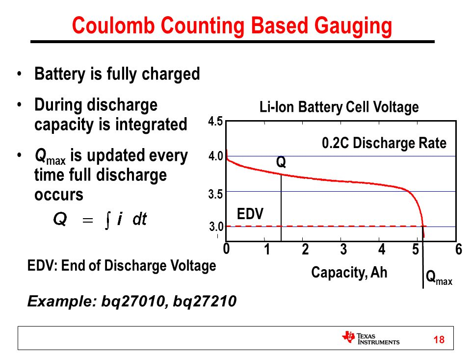 18 Battery is fully charged During discharge capacity is integrated Q max is updated every time full discharge occurs Coulomb Counting Based Gauging E