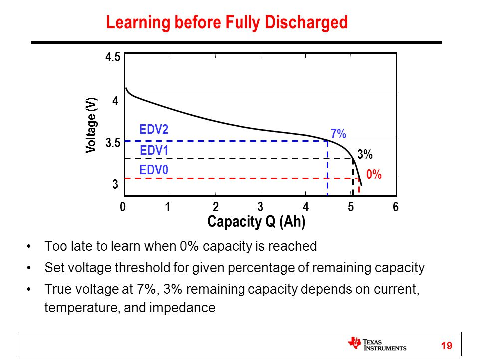 19 Learning before Fully Discharged Too late to learn when 0% capacity is reached Set voltage threshold for given percentage of remaining capacity Tru