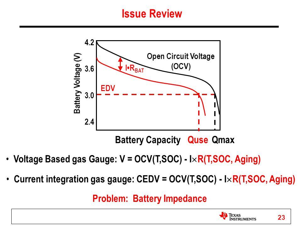 23 Issue Review 4.2 3.6 3.0 2.4 Battery Voltage (V) Open Circuit Voltage (OCV) EDV Battery Capacity Qmax IR BAT Quse Voltage Based gas Gauge: V = OCV(