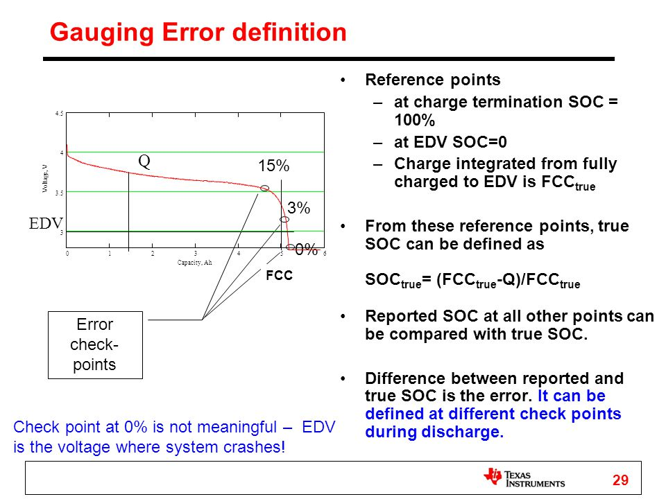 29 Gauging Error definition Reference points –at charge termination SOC = 100% –at EDV SOC=0 –Charge integrated from fully charged to EDV is FCC true