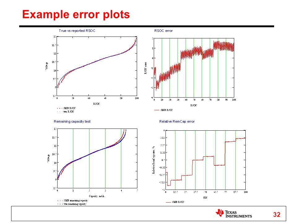 32 Example error plots