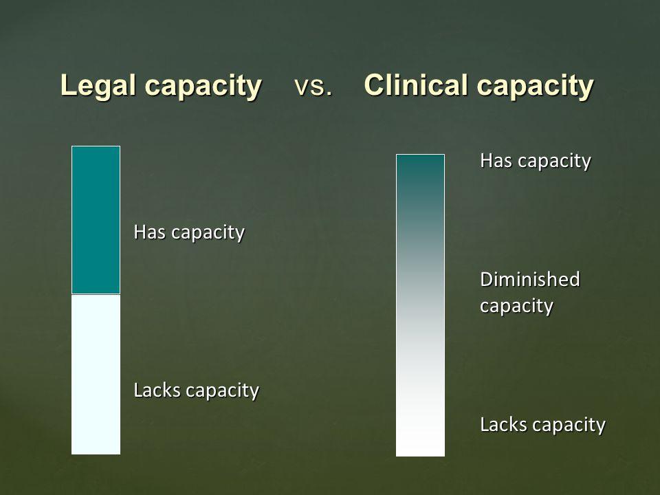 Legal capacity vs.