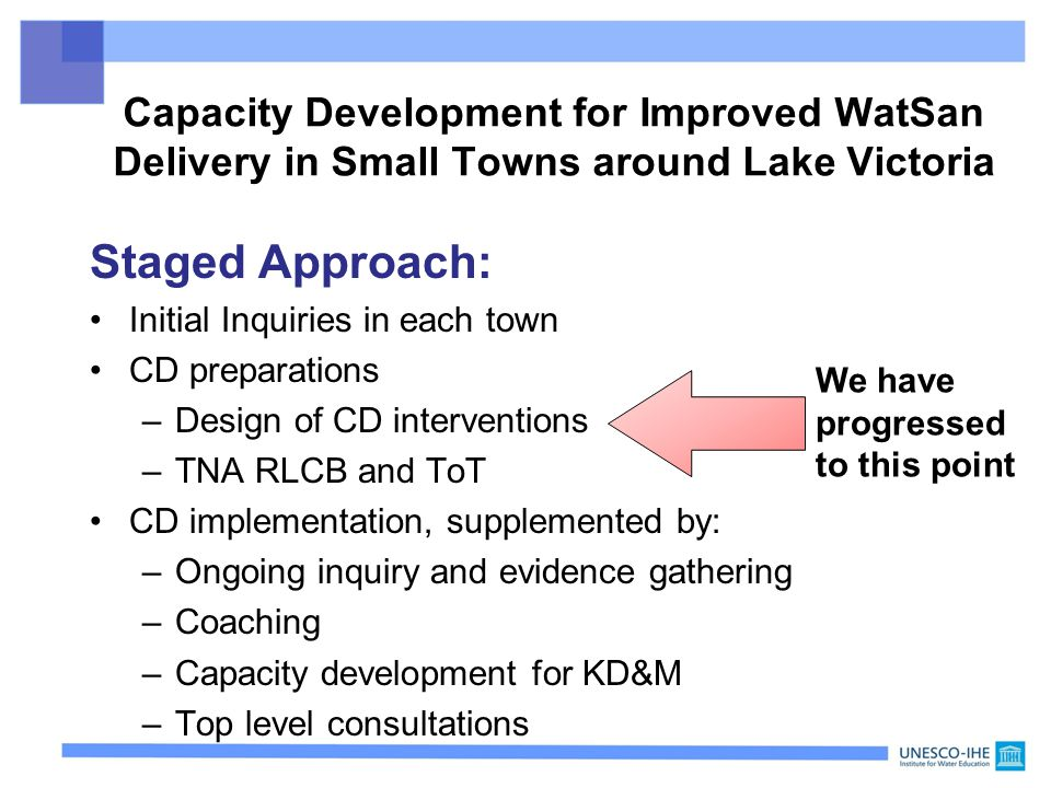 Staged Approach: Initial Inquiries in each town CD preparations –Design of CD interventions –TNA RLCB and ToT CD implementation, supplemented by: –Ongoing inquiry and evidence gathering –Coaching –Capacity development for KD&M –Top level consultations We have progressed to this point Capacity Development for Improved WatSan Delivery in Small Towns around Lake Victoria