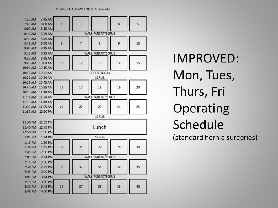 IMPROVED: Mon, Tues, Thurs, Fri Operating Schedule (standard hernia surgeries)