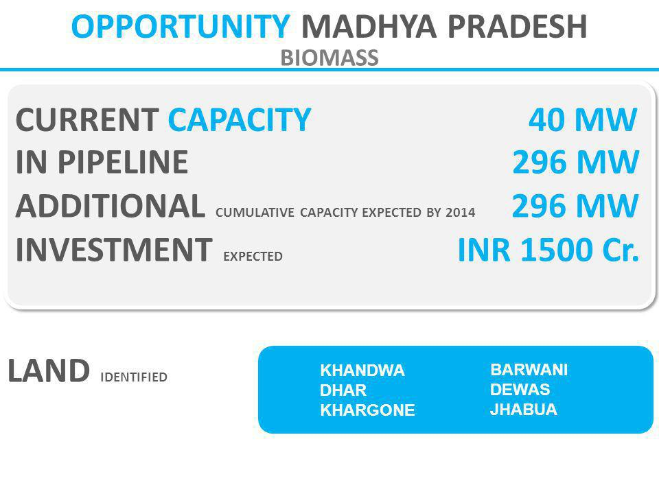 OPPORTUNITY MADHYA PRADESH BIOMASS CURRENT CAPACITY 40 MW IN PIPELINE 296 MW ADDITIONAL CUMULATIVE CAPACITY EXPECTED BY 2014 296 MW INVESTMENT EXPECTE