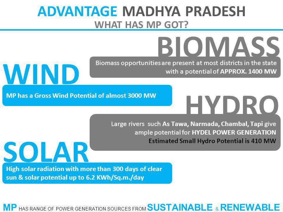 ADVANTAGE MADHYA PRADESH WHAT HAS MP GOT? WIND HYDRO SOLAR BIOMASS Biomass opportunities are present at most districts in the state with a potential o