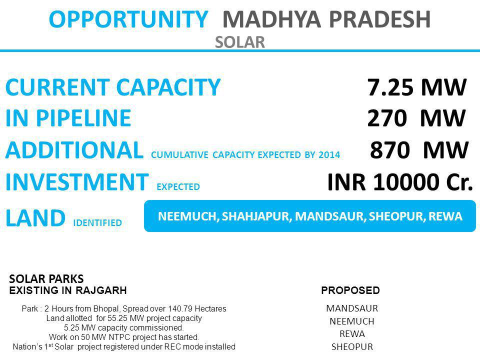 OPPORTUNITY MADHYA PRADESH SOLAR CURRENT CAPACITY 7.25 MW IN PIPELINE 270 MW ADDITIONAL CUMULATIVE CAPACITY EXPECTED BY 2014 870 MW INVESTMENT EXPECTE