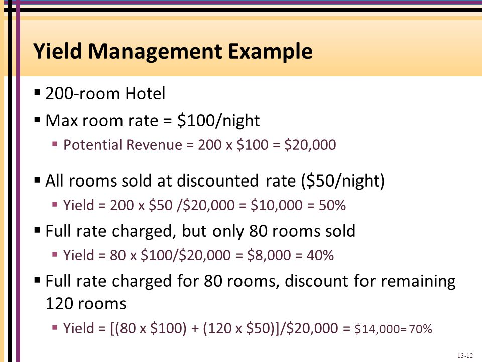 Yield Management Example 200-room Hotel Max room rate = $100/night Potential Revenue = 200 x $100 = $20,000 All rooms sold at discounted rate ($50/nig