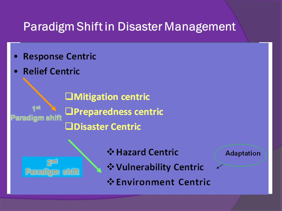 Paradigm Shift in Disaster Management