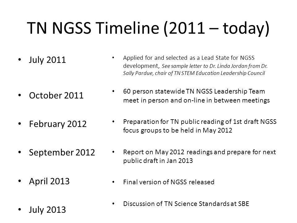 TN NGSS Timeline (2011 – today) July 2011 October 2011 February 2012 September 2012 April 2013 July 2013 Applied for and selected as a Lead State for NGSS development, See sample letter to Dr.