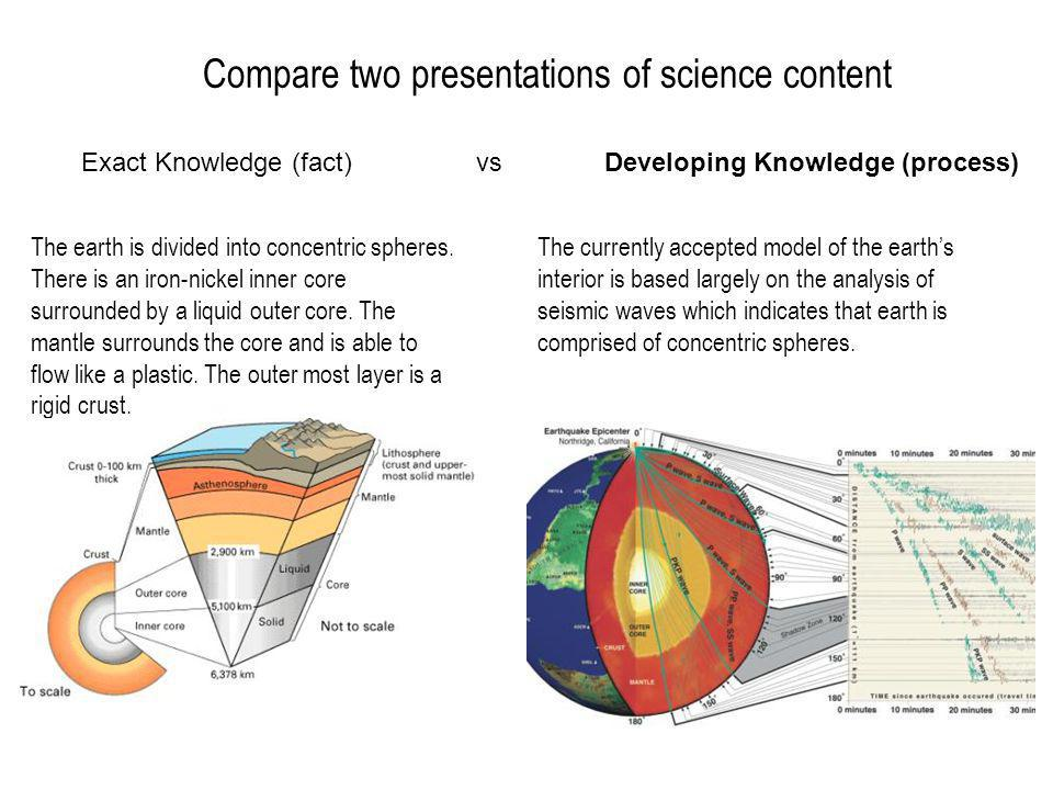 The currently accepted model of the earths interior is based largely on the analysis of seismic waves which indicates that earth is comprised of concentric spheres.
