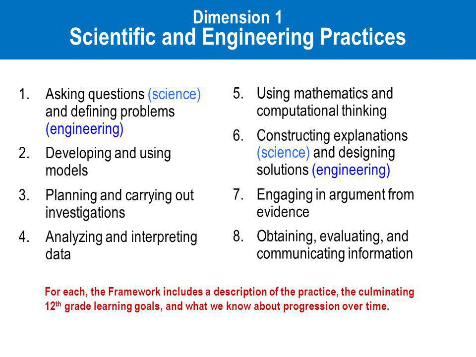 Dimension 1 Scientific and Engineering Practices 1.Asking questions (science) and defining problems (engineering) 2.Developing and using models 3.Planning and carrying out investigations 4.Analyzing and interpreting data 5.Using mathematics and computational thinking 6.Constructing explanations (science) and designing solutions (engineering) 7.Engaging in argument from evidence 8.Obtaining, evaluating, and communicating information For each, the Framework includes a description of the practice, the culminating 12 th grade learning goals, and what we know about progression over time.