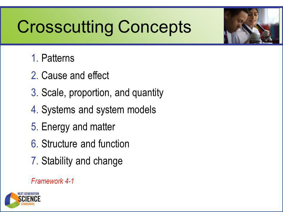 Crosscutting Concepts 1. Patterns 2. Cause and effect 3.