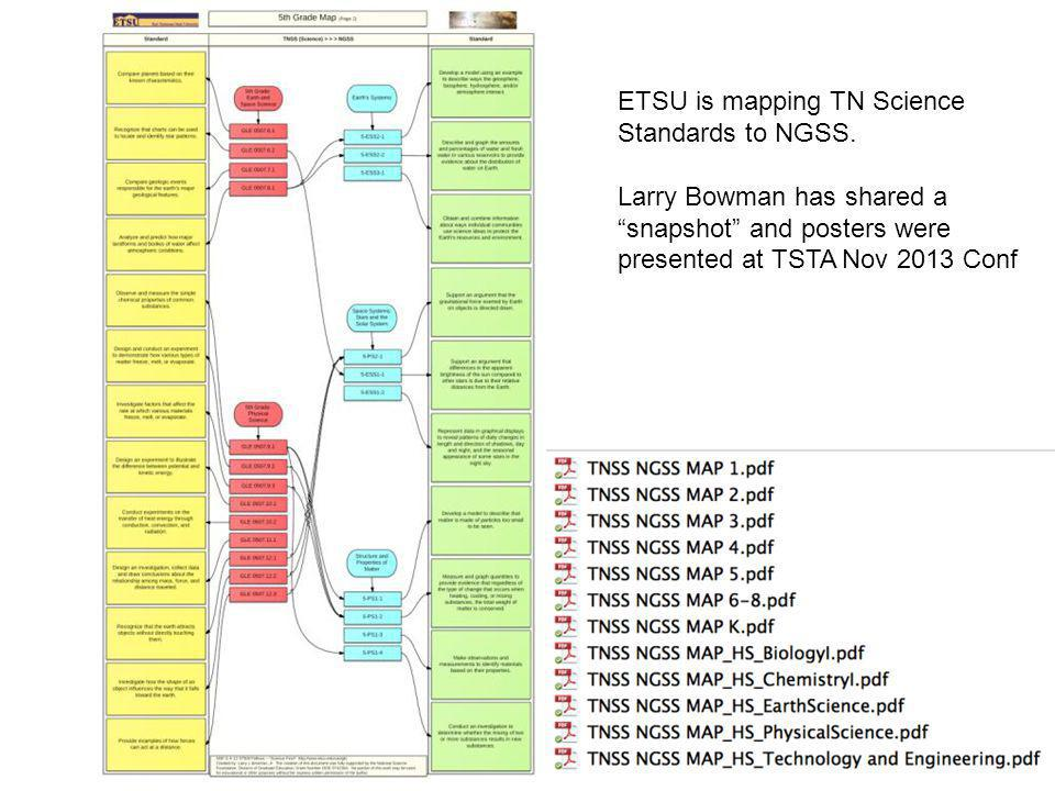 ETSU is mapping TN Science Standards to NGSS.