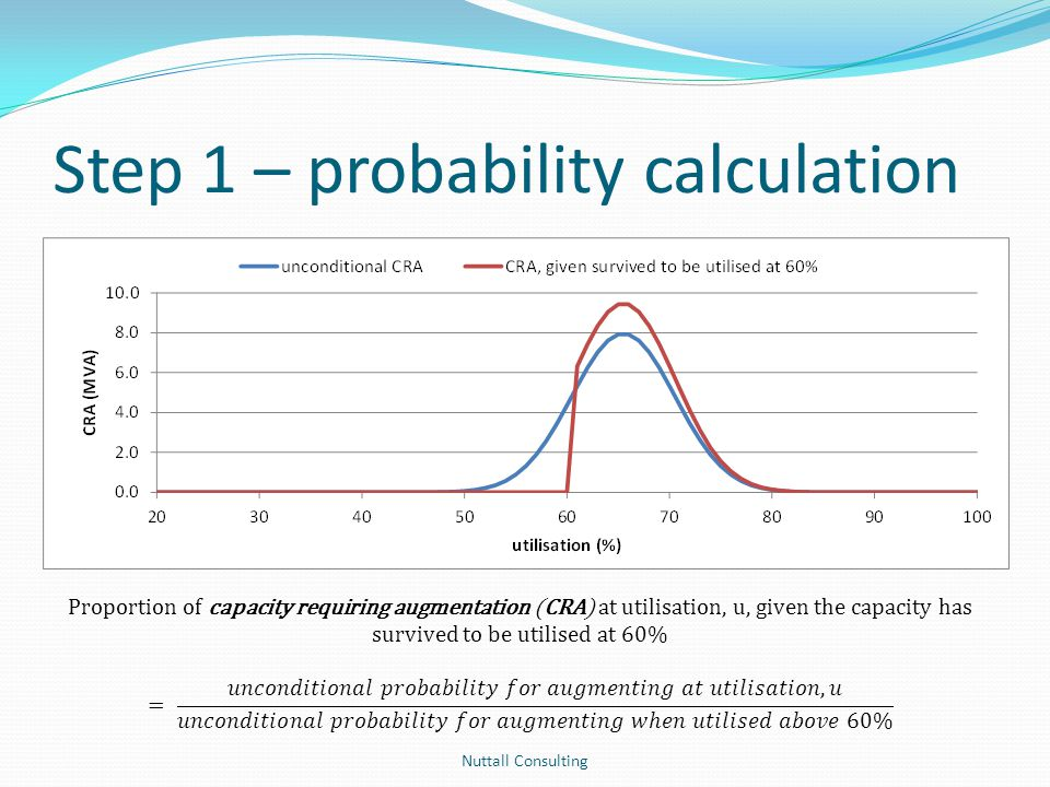 Step 1 – probability calculation Nuttall Consulting