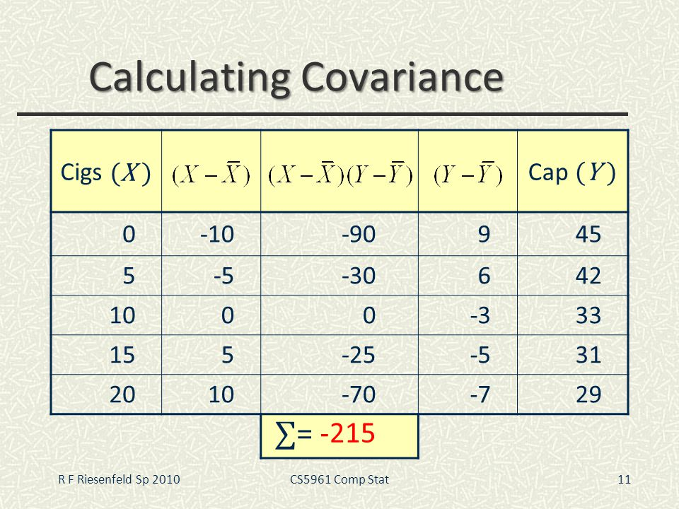 Calculating Covariance Cigs (X ) Cap (Y ) 0-10-90945 5-5-30642 1000-333 155-25-531 2010-70-729 = - 215 R F Riesenfeld Sp 2010CS5961 Comp Stat11