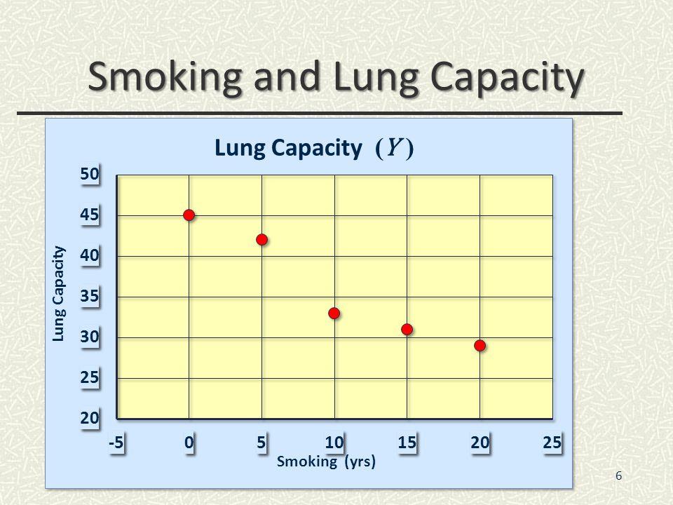 Smoking and Lung Capacity 6