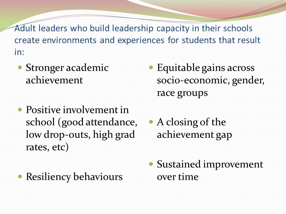 Adult leaders who build leadership capacity in their schools create environments and experiences for students that result in: Stronger academic achievement Positive involvement in school (good attendance, low drop-outs, high grad rates, etc) Resiliency behaviours Equitable gains across socio-economic, gender, race groups A closing of the achievement gap Sustained improvement over time
