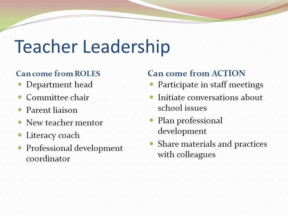 Teacher Leadership Can come from ROLES Can come from ACTION Department head Committee chair Parent liaison New teacher mentor Literacy coach Professio