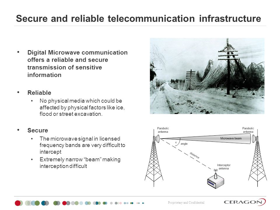 Proprietary and Confidential Secure and reliable telecommunication infrastructure Digital Microwave communication offers a reliable and secure transmi