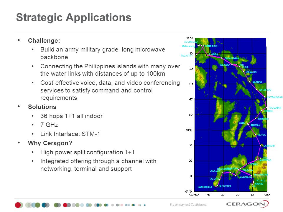 Proprietary and Confidential Strategic Applications Challenge: Build an army military grade long microwave backbone Connecting the Philippines islands